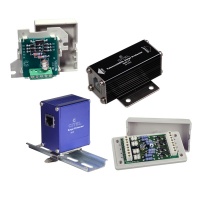 Enclosed Telecoms Surge Protection Devices