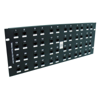 "19"" Patch panel SPD's for Data-Telecom lines"